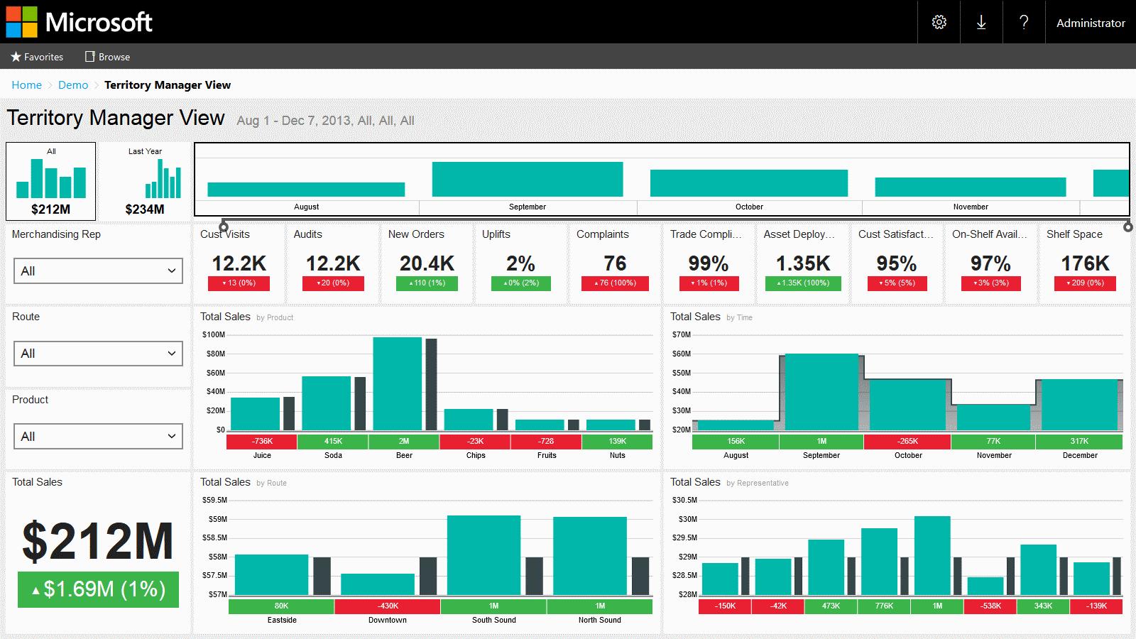 eu > portfolio msssrs territory manager view pc view